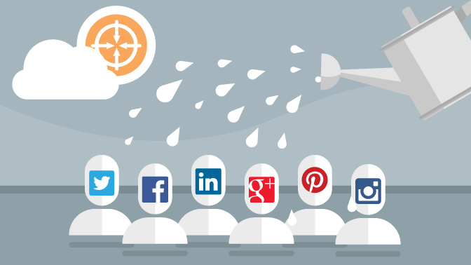 What Social Media Monitoring Can Teach You About Your Business